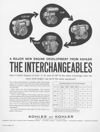 The Interchangeables